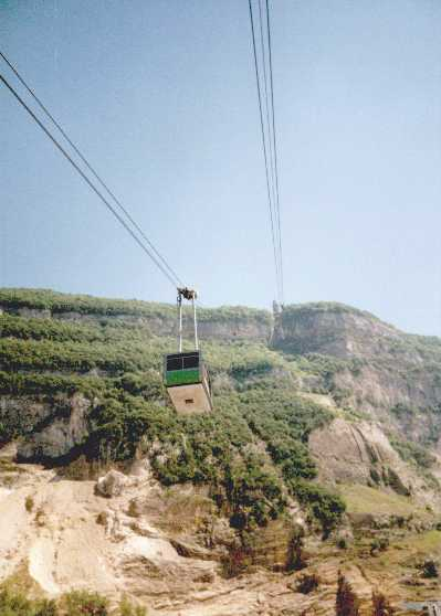 Cable car as seen from the bottom