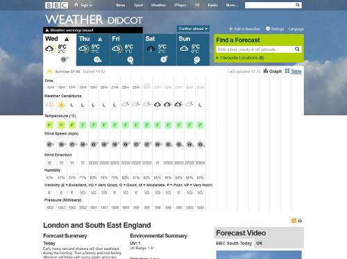 "The old BBC Weather page with data from the Met Office, showing the ""Table"" view"