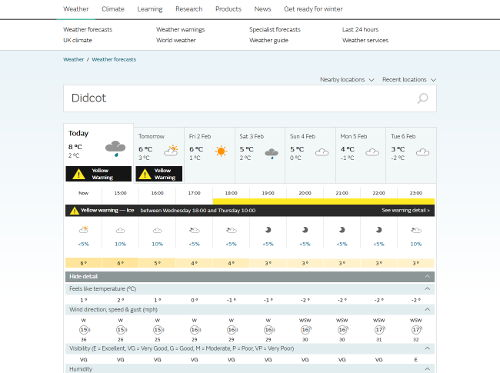 The same weather forecast on the Met Office site